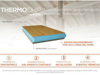 Panel aislante de Thermochip