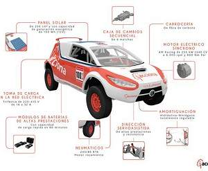 Acciona electric car