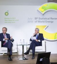 Statistical Review of World Energy 2018 de BP