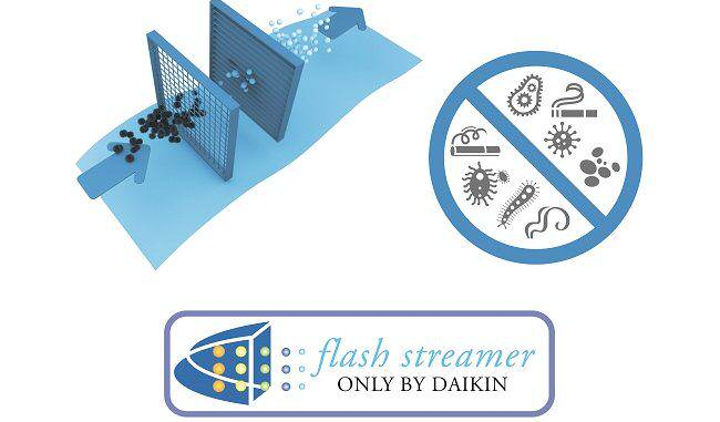 Daikin, Flash Streamer