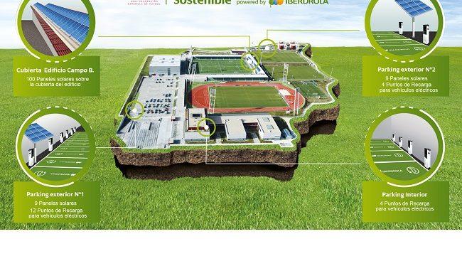 infografía de la Ciudad Futbol Sostenible
