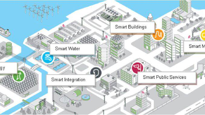 Smart_city_Schneider